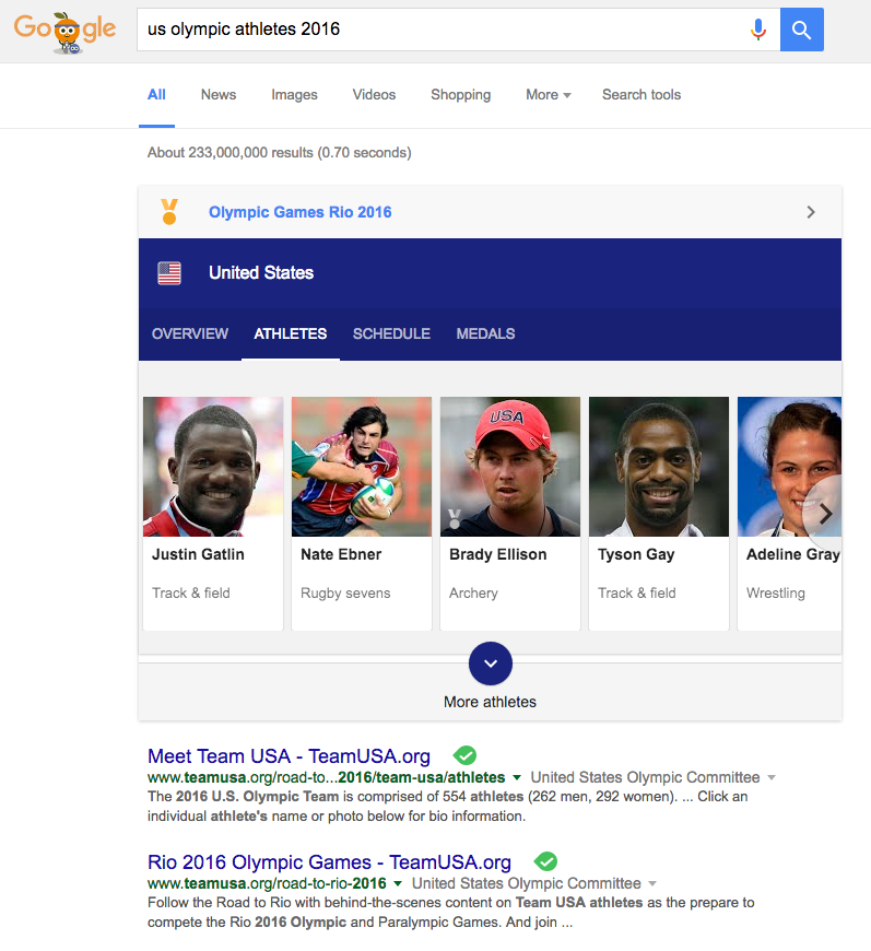 US olympic athletes google search